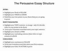 persuasive essays on pinterest the eoc persuasive essay restored  a quick review of texas eoc persuasive writing