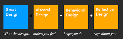 Why Designing for Usability Just Isn't Enough - Usabilla Blog
