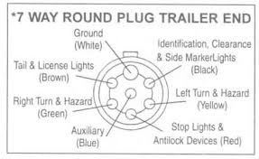 way trailer plug wiring diagram wiring diagrams and schematics trailer wiring diagrams information automotive wiring diagram plug 6 pin round trailer
