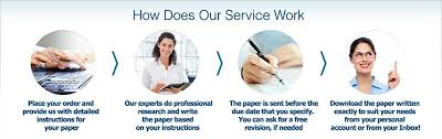 Dissertation Writing Services Pakistan   Free   Resume   Samples How to Get Authentic and Best Essay Writing Service Help  best essay writing service