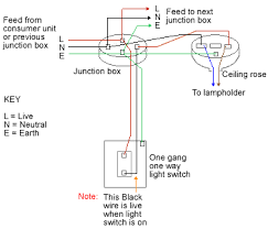 two way lighting circuit wiring diagram l  e f  d ca gifdomestic lighting wiring diagram photo album diagrams