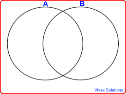interactive venn diagrams   vivax solutionsvenn diagram