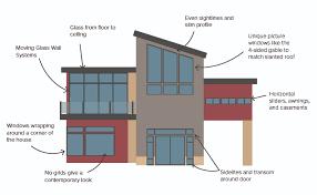 <b>Modern</b> Architectural Style Considerations | Milgard Windows & Doors