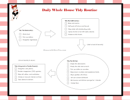 four printable cleaning checklists for daily house cleaning four printable cleaning checklists for daily house cleaning and weekly routines for the bedroom