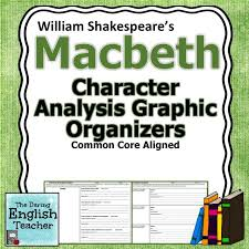 macbeth critical essayroles and responsibilities of a teacher essays anti psychotics side effects comparison essay