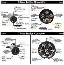 pin round trailer plug wiring diagram wiring diagram 6 plug trailer wiring diagram diagrams wire