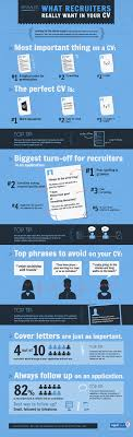 what recruiters look for in a resume cv video what recruiters look for in a resume cv video
