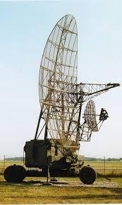 РТВ ПВО