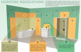 bathroom lighting guide simply bathroom lighting zone guide decoration pages bathroom lighting rules