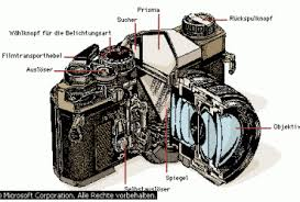 mm camera diagram   wedocablefilm camera diagram