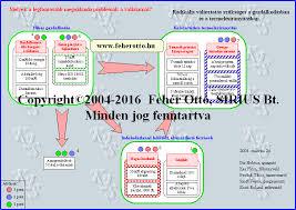 kj diagram affinity diagram kjs diagrama kjs diagram képe