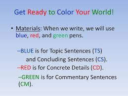 jane schaffer writing program writing an effective response to    the jane schaffer way… shaping your essay in color…
