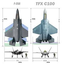المقاتلات التركية القادمة TFX-C200 و TFX-C100 Images?q=tbn:ANd9GcRzqaPfJgy9Dv_kqXvm2sqybpCkMnKdBNZ0tczWBmkJuyVtcuT7