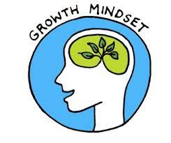 Image result for growth mindset clip art