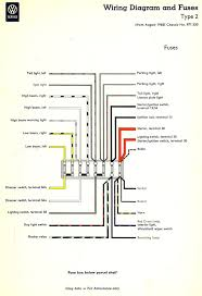 car fuse box wiring car image wiring diagram how to wire a fuse box diagram how auto wiring diagram schematic on car fuse box