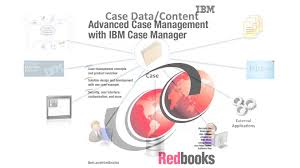 interview mike marin on ibm case manager interview mike marin on ibm case manager