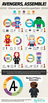list of superheroes and their powers and weaknesses the strengths weaknesses of the avengers designtaxi com