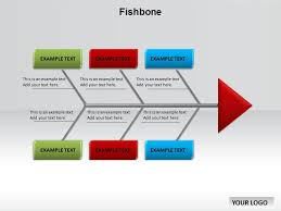 fishbone diagram template powerpoint   all about templatepowerpoint fishbone chart ppt templates fishbone charts diagrams ghvlmfc