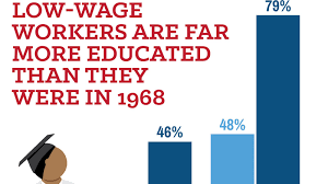 chart proves stereotypes about low wage workers wrong this chart proves stereotypes about low wage workers wrong