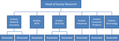 associate vs analyst in investment banking and equity research equity research structure