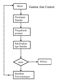 Latar Belakang Peraturan Pemerintah Republik Indonesia No