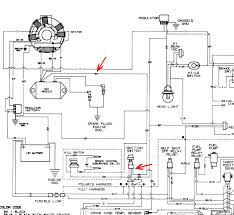 2005 polaris scrambler wiring diagram 2005 wiring diagrams online wiring diagram polaris 2005 500 ho the wiring diagram