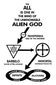 Risultati immagini per gnosticism