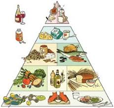 breakfast  the most important meal of the dayquot nutrition essay  the healthy eating pyramid from the harvard school of public health