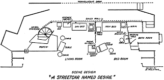 a streetcar d desire see through representation figure 5 1 scene design by jo mielziner for a streetcar d desire directed by elia kazan new york 1947