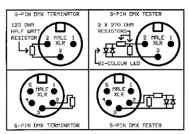 17 best images about dmx lighting arduino dmx terminator and tester