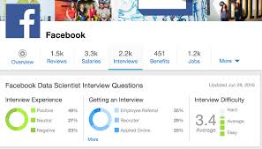 what we learned analyzing hundreds of data science interviews data science interview questions springboard