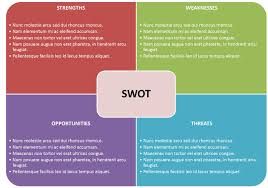 swot analysis templates in word demplates swot template 8