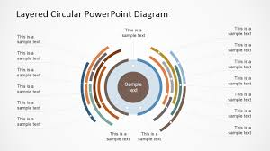layered circular powerpoint diagram   slidemodelpowerpoint layered circular diagram