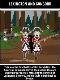defining the american revolution   kalinji comdefining the american revolution