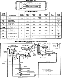 88 cherokee wiring diagram 88 image wiring diagram 1988 jeep wrangler vacuum diagram jeep get cars wiring on 88 cherokee wiring diagram