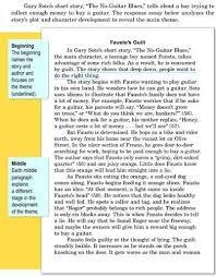 how to write interesting english essay topics