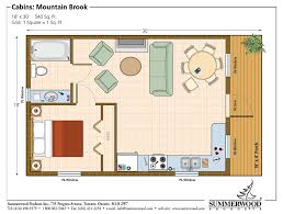 Sheds Plans Online guide  Topic Shed designs for housesPool House Floor Plans