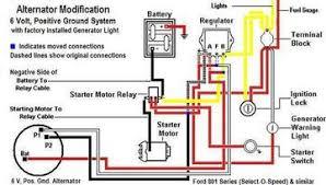 kubota alternator wiring diagram kubota image wiring diagram for generator hookup wiring diagram schematics on kubota alternator wiring diagram