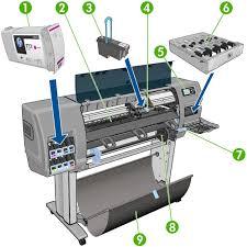 <b>HP DesignJet</b> Z6800 Photo Production Printer <b>HP DesignJet</b> Z6600 ...