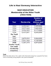 gcse history nazi image 6