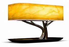 <b>Настольные</b> лампы и <b>светильники HomeTree</b> - купить ...
