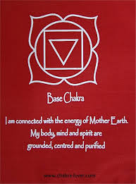 Image result for root chakra chakra-lover