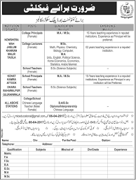 new jobs in cantonment board public schools colleges  new jobs in cantonment board public schools colleges 25 2017