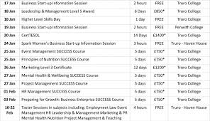 career and business start up support truro and pen college share this