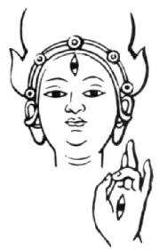 Image result for HAND MUDRAS COMPARED TO GOD