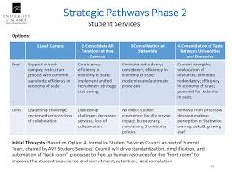 home strategic pathways institutional research