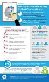 how your online presence can influence your job search how online content can help or hurt your job search prnewsfoto