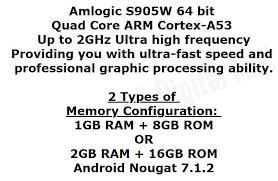 NEW !! X96 Max Android 8.1 / V9 OCTA-CORE 3GB+32GB / X96 ...