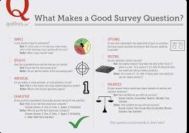 good survey questions survey writing tips what makes a good survey question