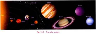 essay on our universe definition stars and solar system the solar system